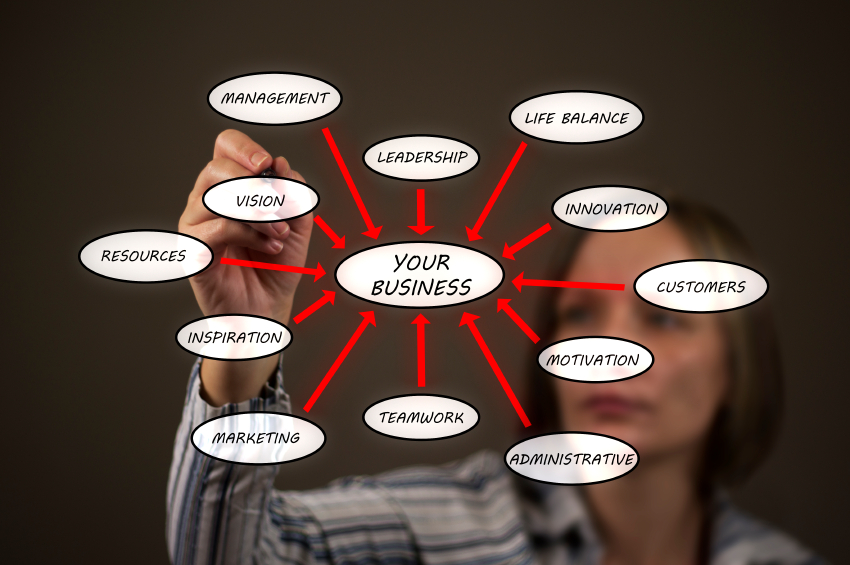 content marketing for the small business owner